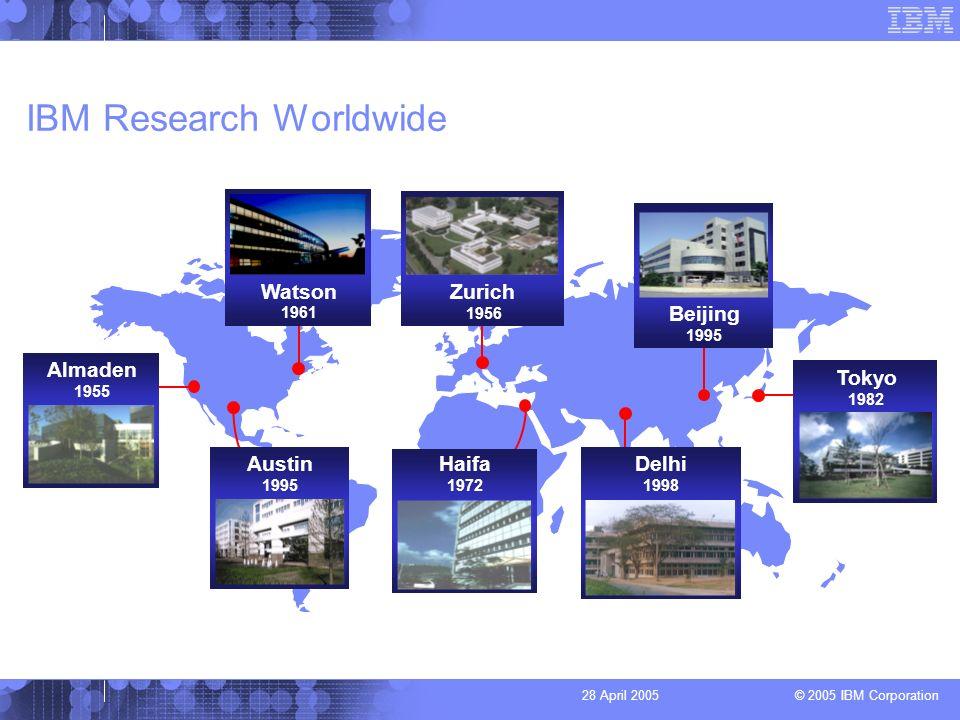© 2005 IBM Corporation 28 April 2005 Agenda slide IBM Research Worldwide Beijing 1995 Watson 1961 Zurich 1956 Haifa 1972 Almaden 1955 Austin 1995 Delhi 1998 Tokyo 1982