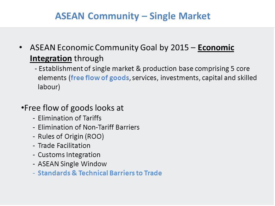 4 ASEAN Community – Single Market ASEAN Economic Community Goal by 2015 – Economic Integration through - Establishment of single market & production b