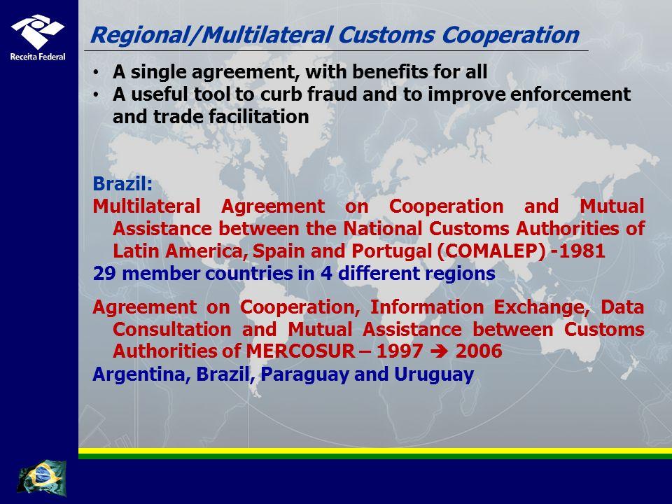 VPN via Internet INDIRA – Exchange of Information from Customs Registers ARGENTINA BRAZIL URUGUAYPARAGUAY