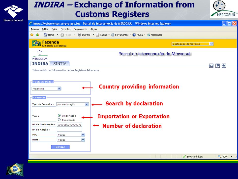 Data contained in the declaration and information about its processing INDIRA – Exchange of Information from Customs Registers