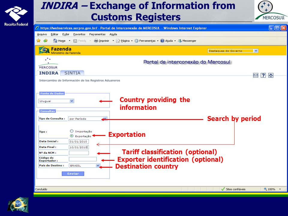 Country providing the information Search by period Exportation Exporter identification (optional) Tariff classification (optional) Destination country INDIRA – Exchange of Information from Customs Registers