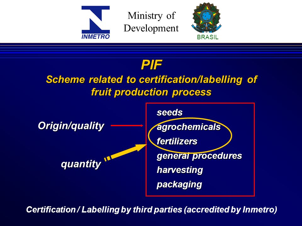 Ministry of Development BRASIL PIF Scheme related to certification/labelling of fruit production process Origin/quality seedsagrochemicalsfertilizers general procedures harvestingpackaging quantity Certification / Labelling by third parties (accredited by Inmetro)
