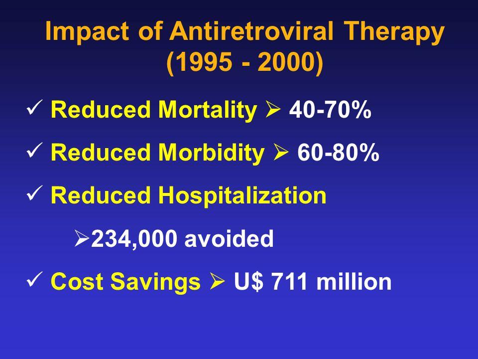 Impact of Antiretroviral Therapy (1995 - 2000) Reduced Mortality 40-70% Reduced Morbidity 60-80% Reduced Hospitalization 234,000 avoided Cost Savings U$ 711 million
