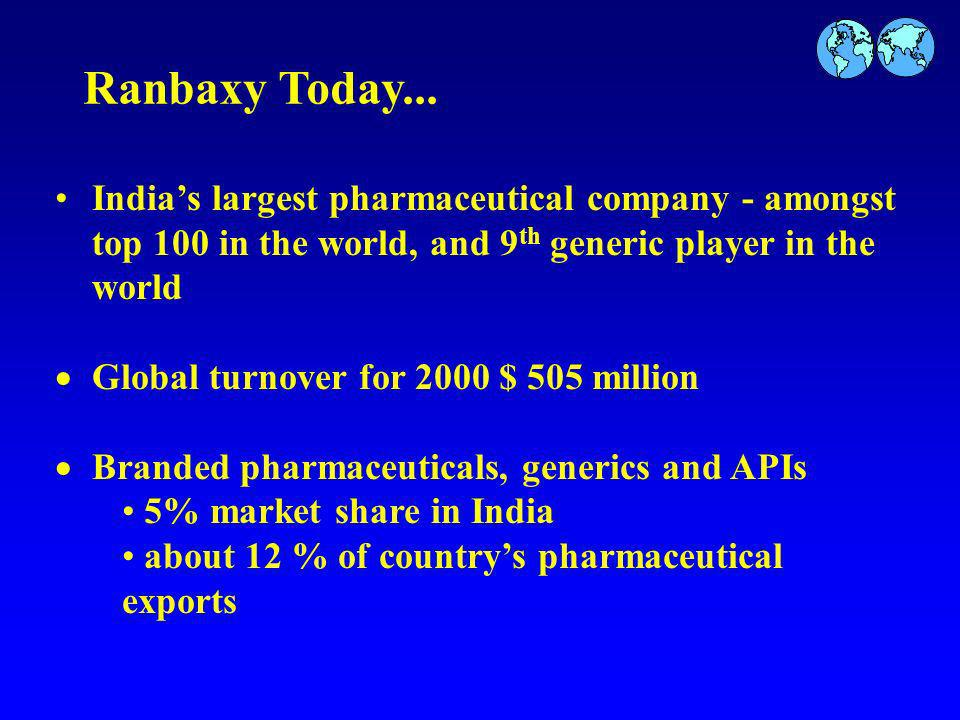 Ranbaxy Today...