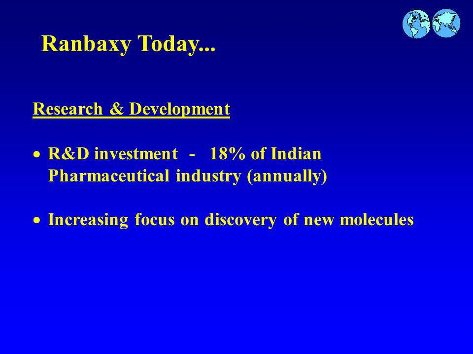 R&D investment - 18% of Indian Pharmaceutical industry (annually) Increasing focus on discovery of new molecules Research & Development Ranbaxy Today...