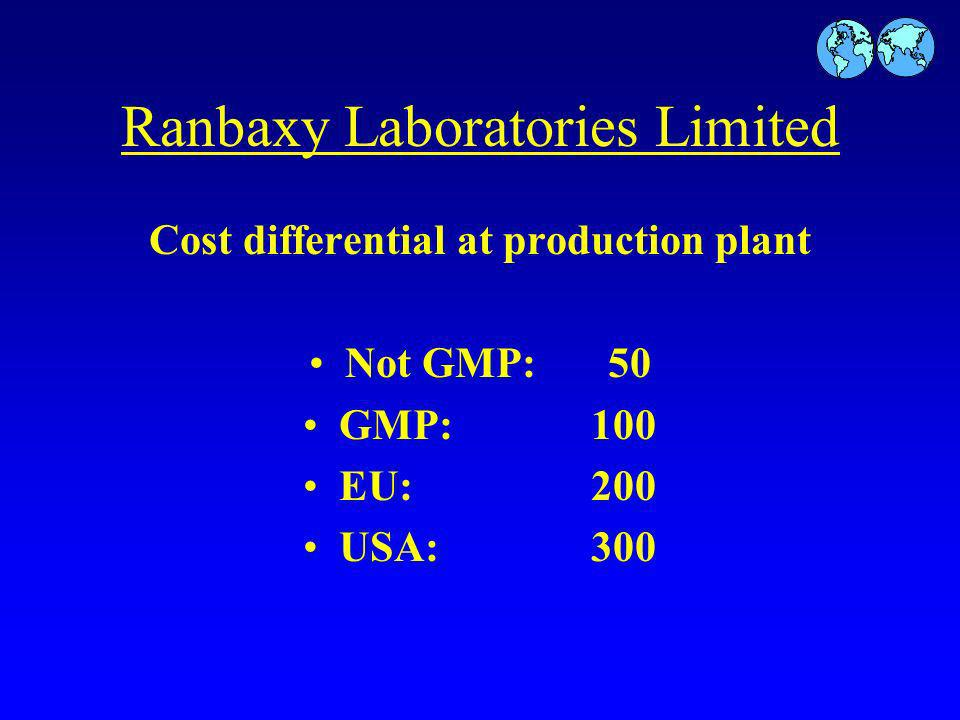 Ranbaxy Laboratories Limited Cost differential at production plant Not GMP: 50 GMP:100 EU:200 USA:300