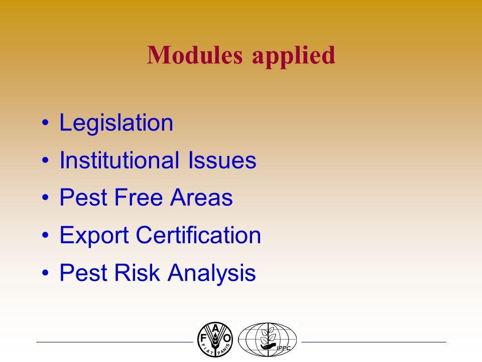 Modules applied Background Inspection Exotic Pest Response Pest Diagnostic capabilities Surveillance