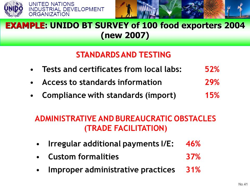 UNITED NATIONS INDUSTRIAL DEVELOPMENT ORGANIZATION No.41 STANDARDS AND TESTING Tests and certificates from local labs:52% Access to standards informat