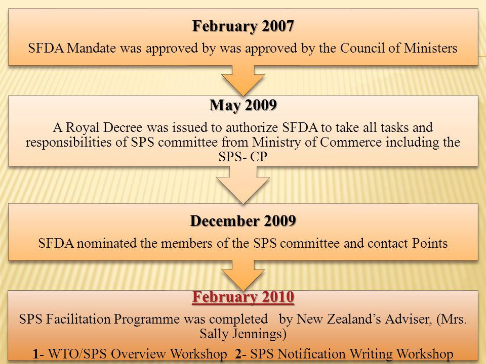 February 2010 February 2010 SPS Facilitation Programme was completed by New Zealands Adviser, (Mrs.