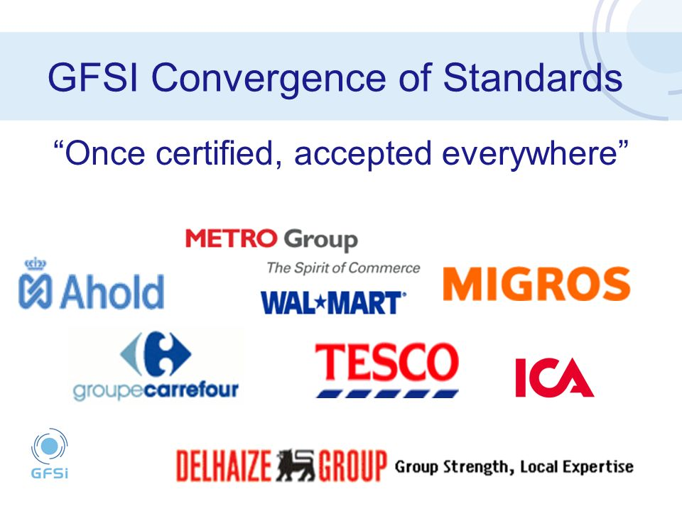 GFSI Governance and Working Groups