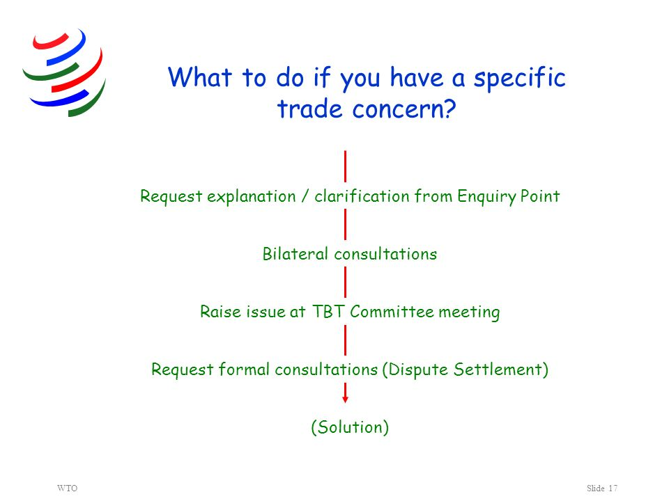 WTOSlide 17 What to do if you have a specific trade concern.