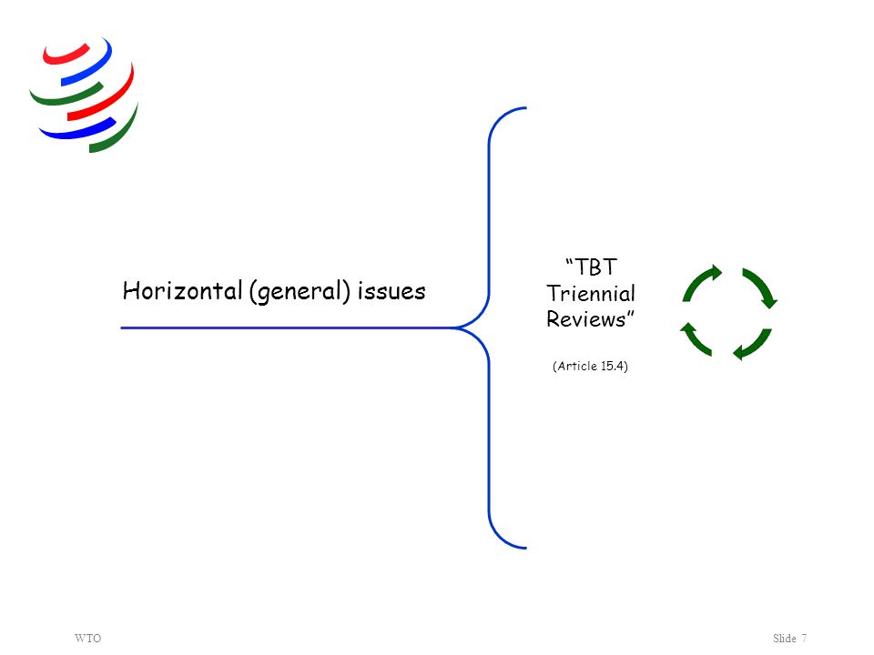 WTOSlide 7 Horizontal (general) issues TBT Triennial Reviews (Article 15.4)