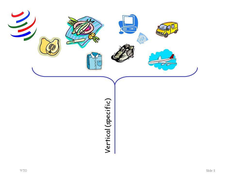 WTOSlide 8 Vertical (specific)