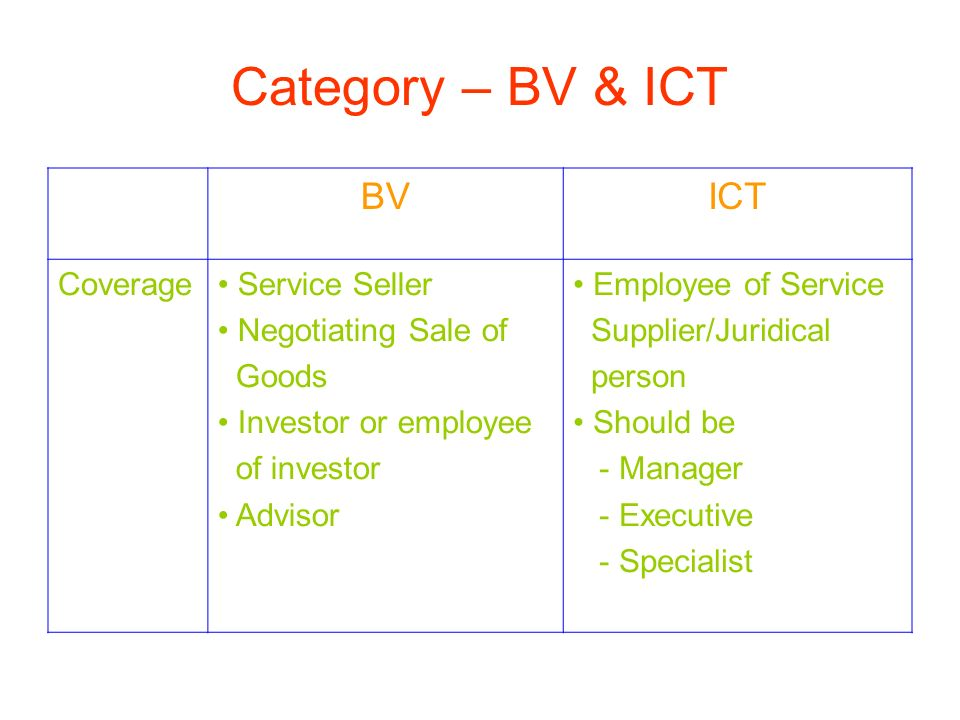 Category – BV & ICT BVICT Coverage Service Seller Negotiating Sale of Goods Investor or employee of investor Advisor Employee of Service Supplier/Juridical person Should be - Manager - Executive - Specialist