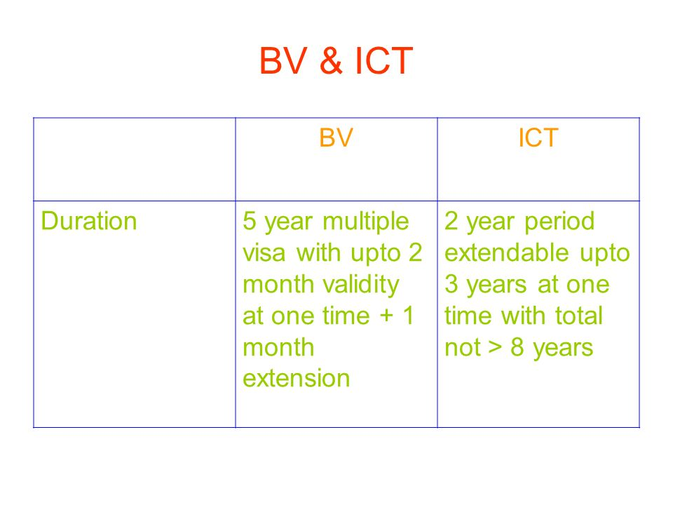 BV & ICT BVICT Duration5 year multiple visa with upto 2 month validity at one time + 1 month extension 2 year period extendable upto 3 years at one time with total not > 8 years