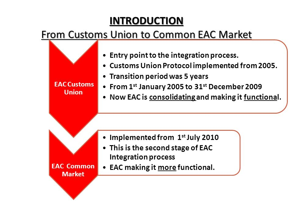 INTRODUCTION From Customs Union to Common EAC Market EAC Customs Union Entry point to the integration process.