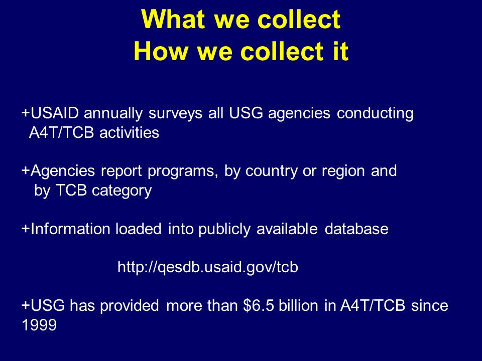 What we collect How we collect it +USAID annually surveys all USG agencies conducting A4T/TCB activities +Agencies report programs, by country or region and by TCB category +Information loaded into publicly available database http://qesdb.usaid.gov/tcb +USG has provided more than $6.5 billion in A4T/TCB since 1999