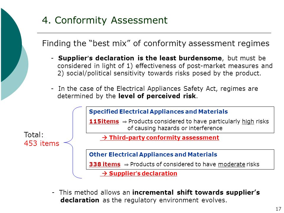 17 4. Conformity Assessment Finding the best mix of conformity assessment regimes - Supplier s declaration is the least burdensome, but must be consid