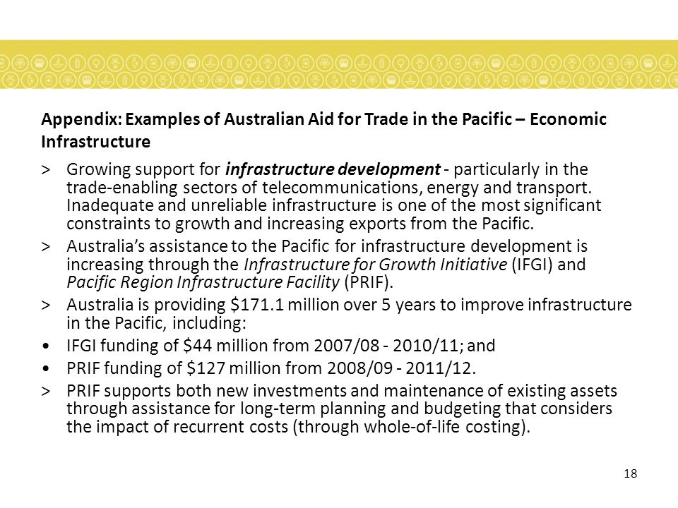 18 Appendix: Examples of Australian Aid for Trade in the Pacific – Economic Infrastructure >Growing support for infrastructure development - particularly in the trade-enabling sectors of telecommunications, energy and transport.