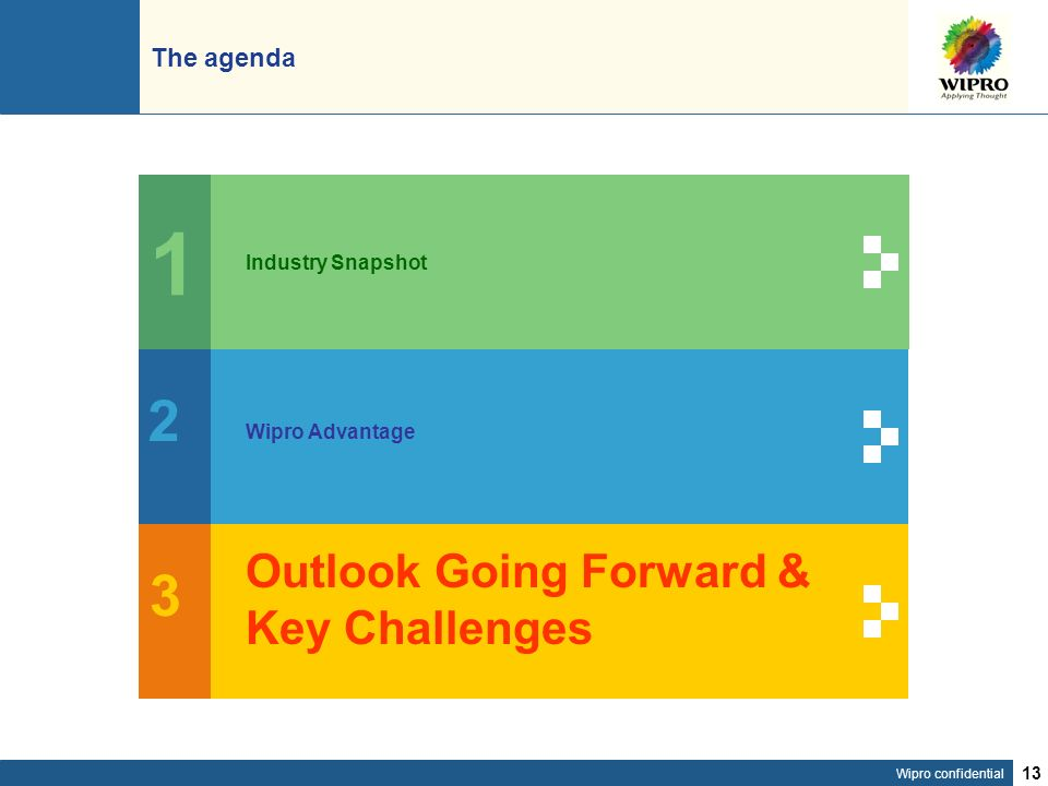 Wipro confidential 13 The agenda Industry Snapshot Wipro Advantage Outlook Going Forward & Key Challenges 1 2 3