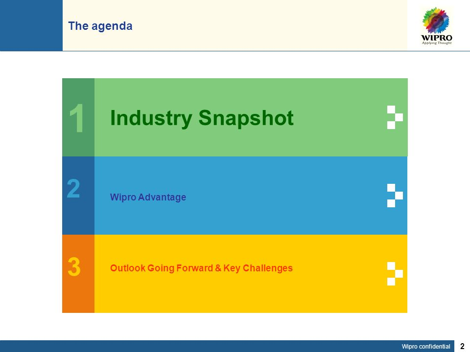 Wipro confidential 2 The agenda Industry Snapshot Wipro Advantage Outlook Going Forward & Key Challenges 1 2 3