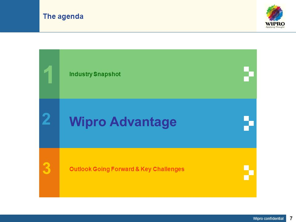Wipro confidential 7 The agenda Industry Snapshot Wipro Advantage Outlook Going Forward & Key Challenges 1 2 3