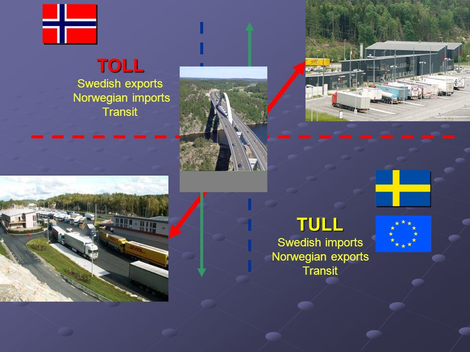 TULL Swedish imports Norwegian exports Transit TOLL Swedish exports Norwegian imports Transit