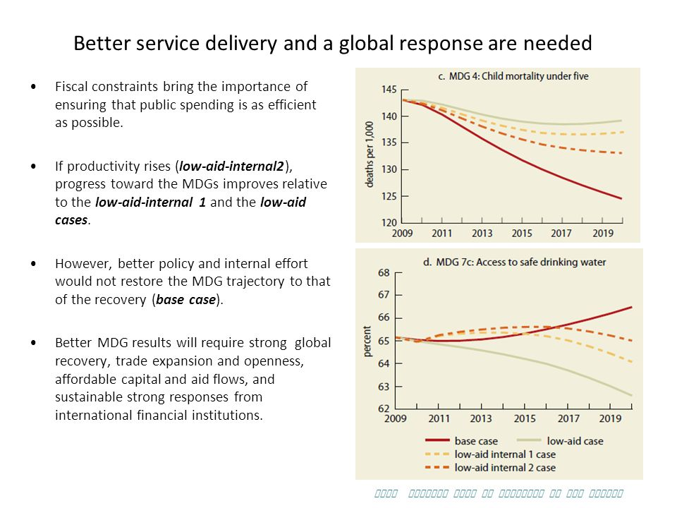 Better service delivery and a global response are needed 20 Fiscal constraints bring the importance of ensuring that public spending is as efficient as possible.