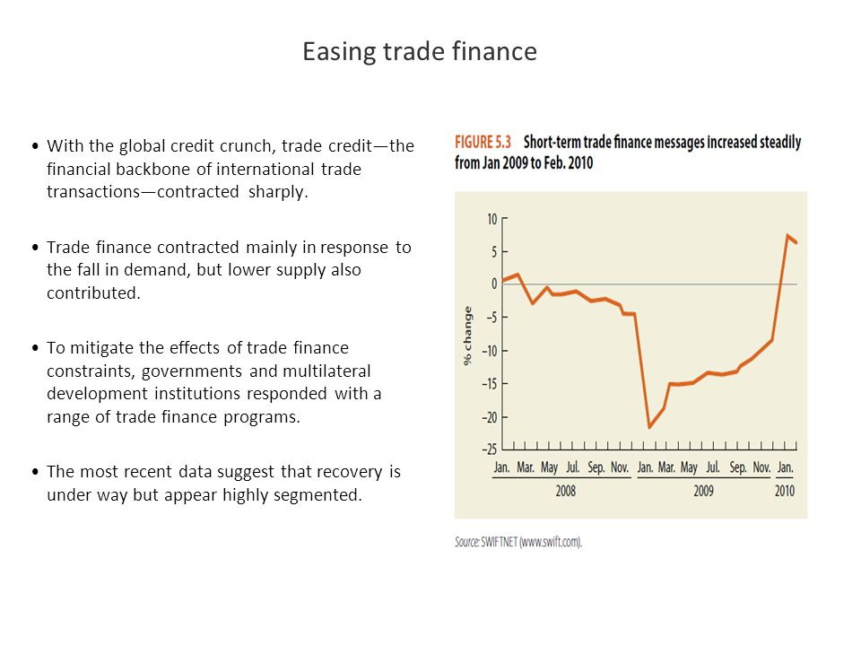 Easing trade finance With the global credit crunch, trade creditthe financial backbone of international trade transactionscontracted sharply. Trade fi