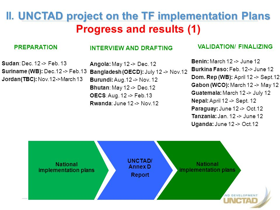 UNCTAD project on the TF implementation Plans II. UNCTAD project on the TF implementation Plans Progress and results (1) INTERVIEW AND DRAFTING Angola