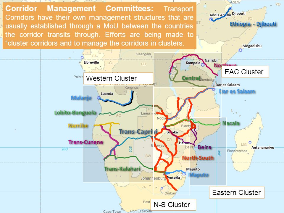 North-South Northern Central Nacala Maputo Beira Trans-Cunene Namibe Malanje Trans-Caprivi Lobito-Benguela Dar es Salaam Trans-Kalahari Ethiopia - Djibouti Western Cluster N-S Cluster Eastern Cluster EAC Cluster Corridor Management Committees: Transport Corridors have their own management structures that are usually established through a MoU between the countries the corridor transits through.