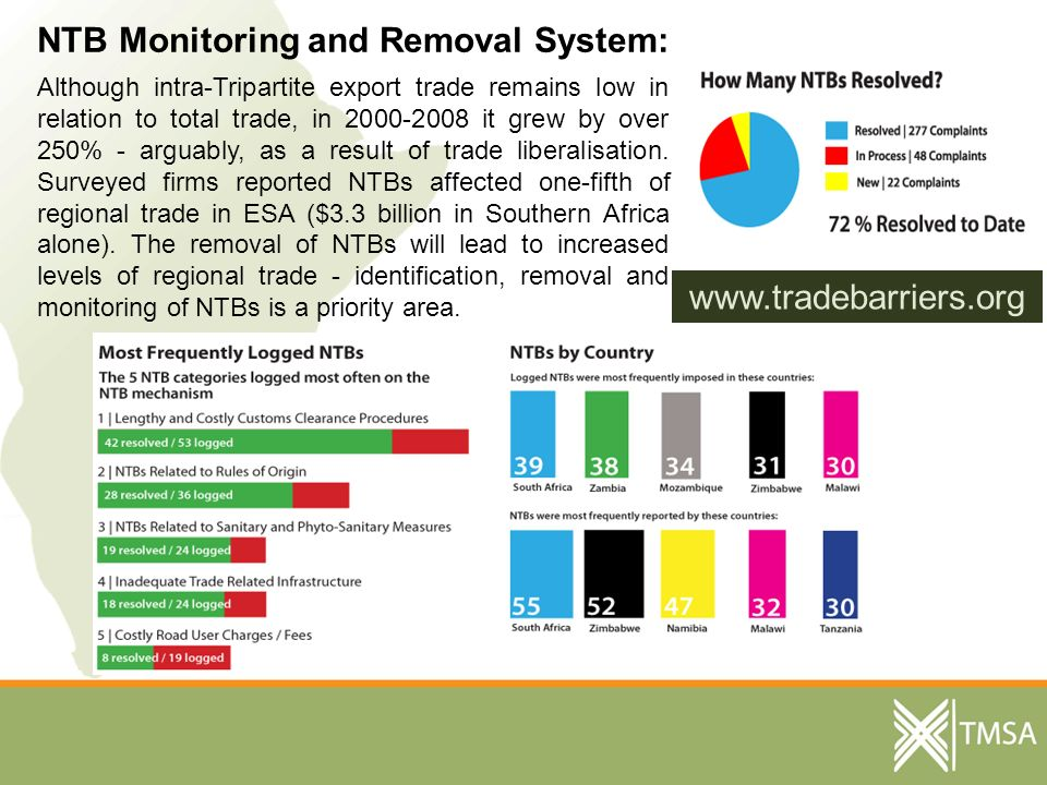 NTB Monitoring and Removal System: Although intra-Tripartite export trade remains low in relation to total trade, in 2000-2008 it grew by over 250% - arguably, as a result of trade liberalisation.