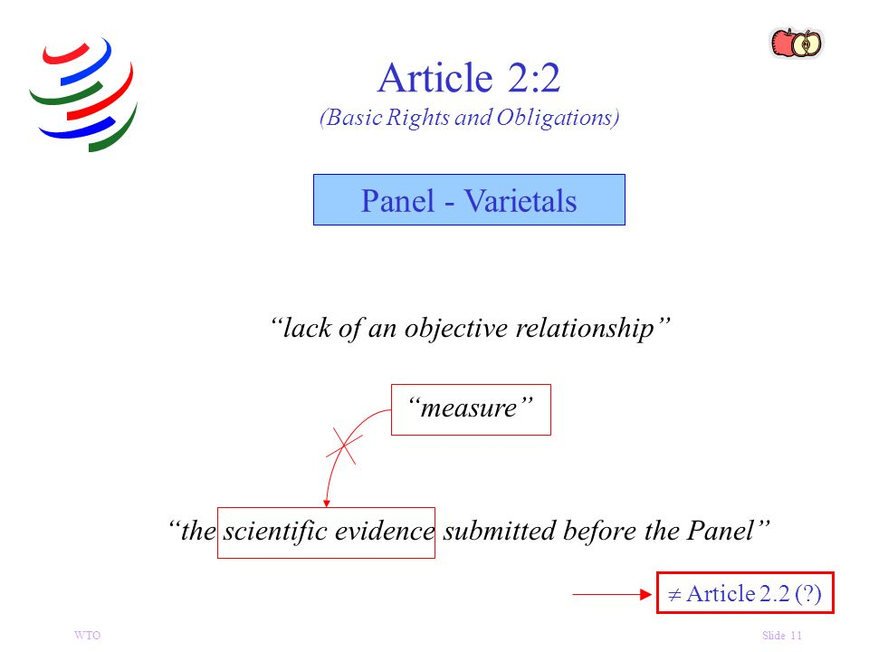 WTOSlide 11 Article 2:2 (Basic Rights and Obligations) Panel - Varietals lack of an objective relationship measure the scientific evidence submitted before the Panel Article 2.2 (?)