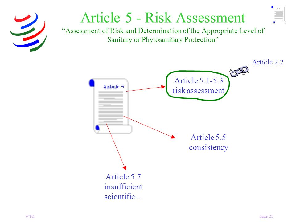 WTOSlide 23 Article 5 - Risk AssessmentAssessment of Risk and Determination of the Appropriate Level of Sanitary or Phytosanitary Protection Article 5.1-5.3 risk assessment Article 5.5 consistency Article 5 Article 5.7 insufficient scientific...