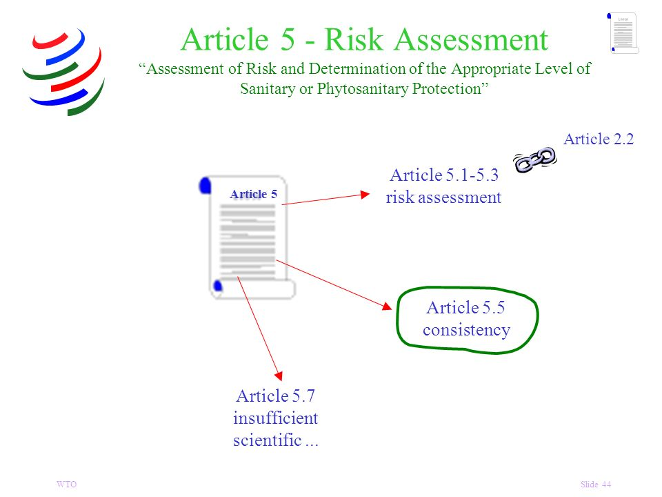 WTOSlide 44 Article 5 - Risk AssessmentAssessment of Risk and Determination of the Appropriate Level of Sanitary or Phytosanitary Protection Article 5.1-5.3 risk assessment Article 5.5 consistency Article 5 Article 5.7 insufficient scientific...
