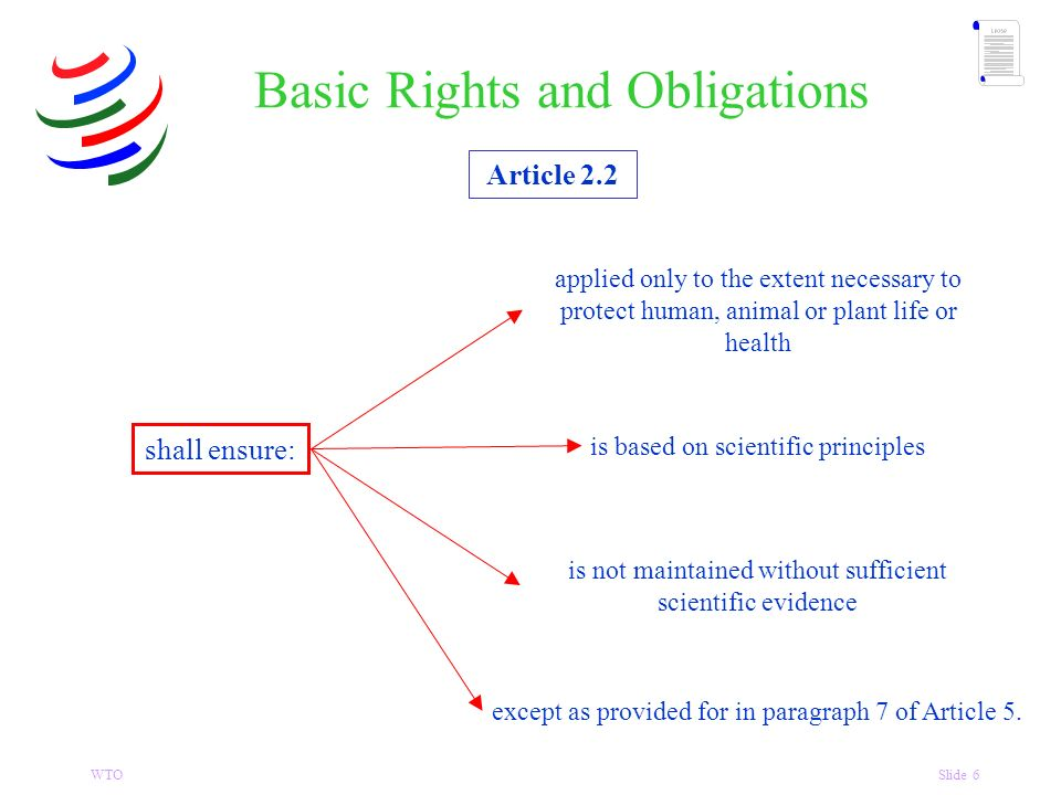 WTOSlide 6 Article 2.2 shall ensure: Basic Rights and Obligations applied only to the extent necessary to protect human, animal or plant life or health is based on scientific principles is not maintained without sufficient scientific evidence except as provided for in paragraph 7 of Article 5.