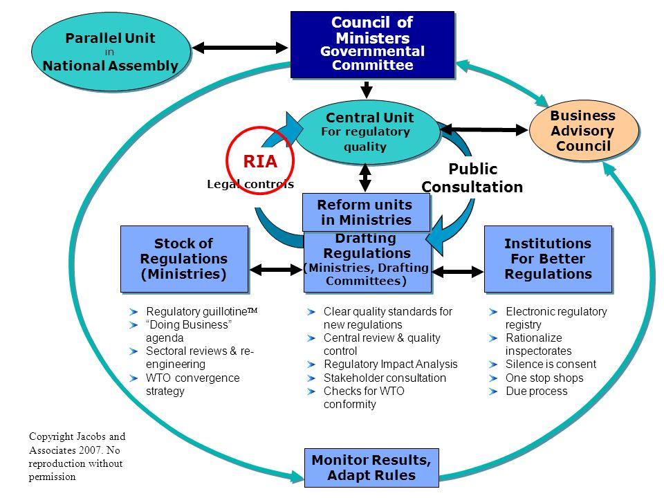 Drafting Regulations (Ministries, Drafting Committees) Drafting Regulations (Ministries, Drafting Committees) Stock of Regulations (Ministries) Stock