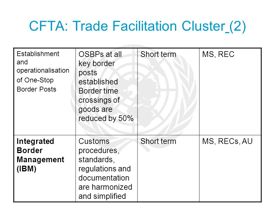 CFTA: Trade Facilitation Cluster (2) Establishment and operationalisation of One-Stop Border Posts OSBPs at all key border posts established Border time crossings of goods are reduced by 50% Short termMS, REC Integrated Border Management (IBM) Customs procedures, standards, regulations and documentation are harmonized and simplified Short termMS, RECs, AU