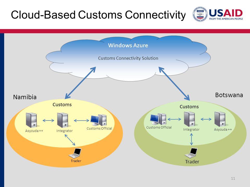 Cloud-Based Customs Connectivity 11 Windows Azure Namibia Botswana Customs Connectivity Solution Customs Trader Customs Official Asycuda ++ Customs Tr
