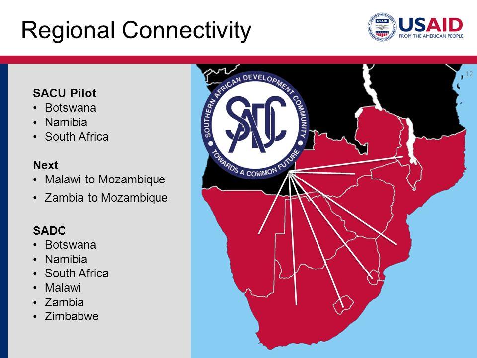 Regional Connectivity 12 SACU Pilot Botswana Namibia South Africa Next Malawi to Mozambique Zambia to Mozambique SADC Botswana Namibia South Africa Malawi Zambia Zimbabwe
