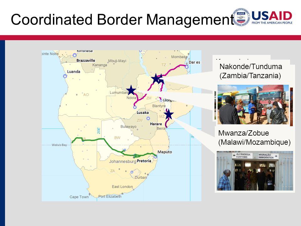 Coordinated Border Management Walvis Bay LilongweLilongwe NacalaNacala Kasumbalesa (Zambia/DRC) Kasumulu/Songwe (Malawi/Tanzania) Mwanza/Zobue (Malawi/Mozambique) Nakonde/Tunduma (Zambia/Tanzania)