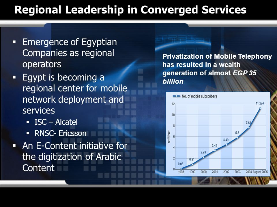 Regional Leadership in Converged Services Emergence of Egyptian Companies as regional operators Egypt is becoming a regional center for mobile network