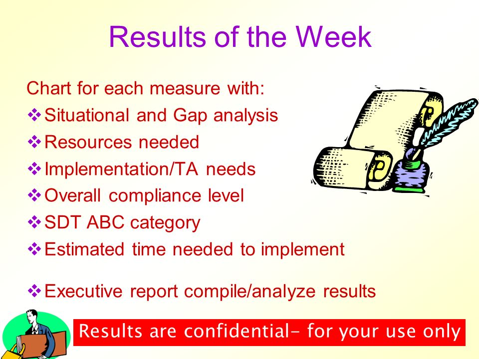 16 Results of the Week Chart for each measure with: Situational and Gap analysis Resources needed Implementation/TA needs Overall compliance level SDT