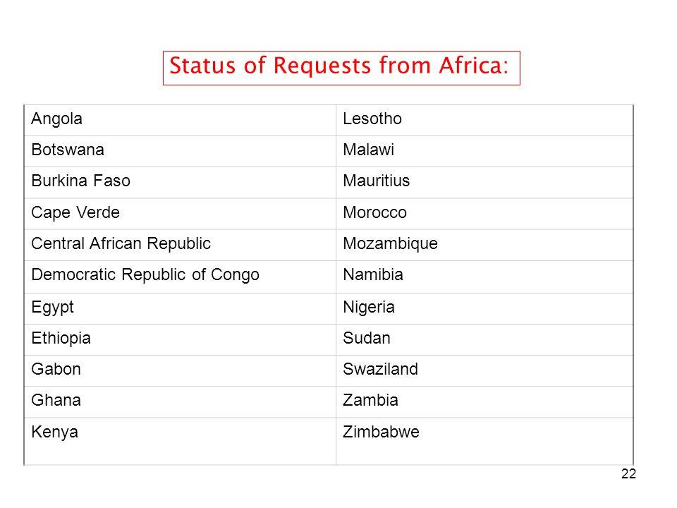 22 AngolaLesotho BotswanaMalawi Burkina FasoMauritius Cape VerdeMorocco Central African RepublicMozambique Democratic Republic of CongoNamibia EgyptNi