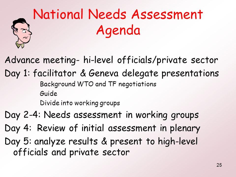 25 National Needs Assessment Agenda Advance meeting- hi-level officials/private sector Day 1: facilitator & Geneva delegate presentations Background W
