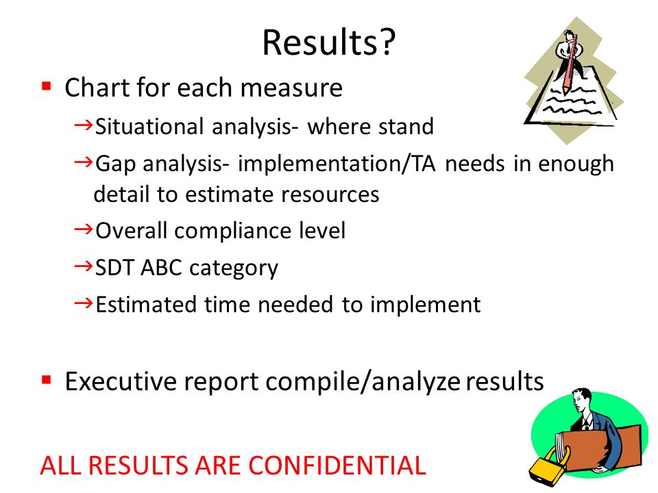 Results? Chart for each measure Situational analysis- where stand Gap analysis- implementation/TA needs in enough detail to estimate resources Overall