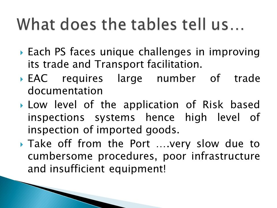 Each PS faces unique challenges in improving its trade and Transport facilitation. EAC requires large number of trade documentation Low level of the a