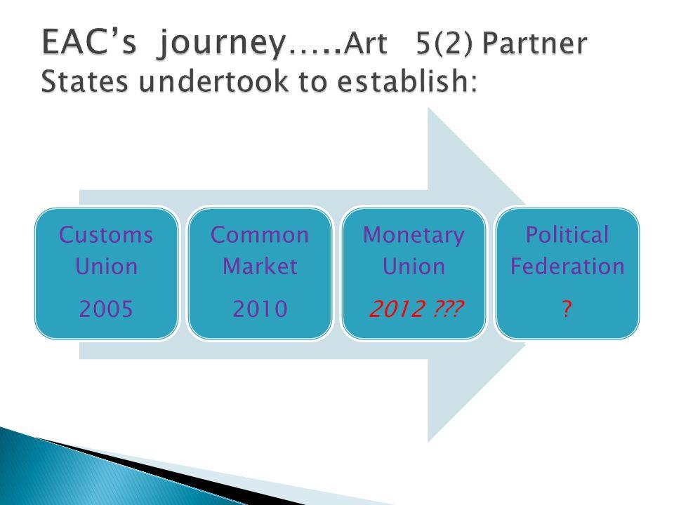 Customs Union 2005 Common Market 2010 Monetary Union 2012 Political Federation ? Customs Union 2005 Common Market 2010 Monetary Union 2012 ??? Politic