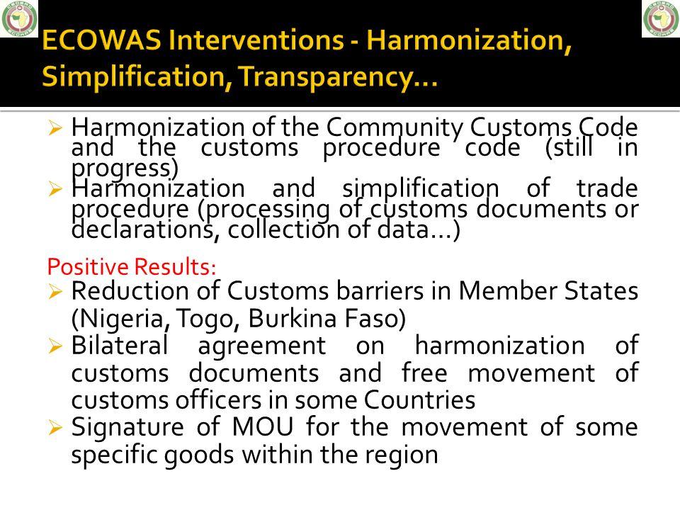 Harmonization of the Community Customs Code and the customs procedure code (still in progress) Harmonization and simplification of trade procedure (pr