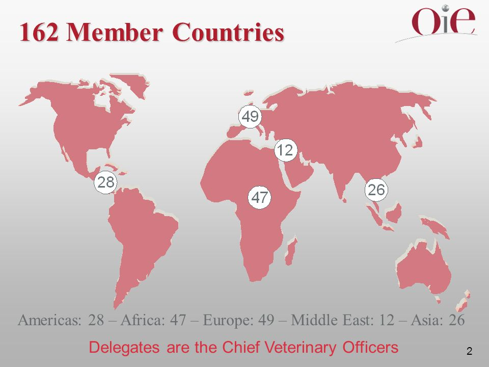 2 162 Member Countries Americas: 28 – Africa: 47 – Europe: 49 – Middle East: 12 – Asia: 26 Delegates are the Chief Veterinary Officers